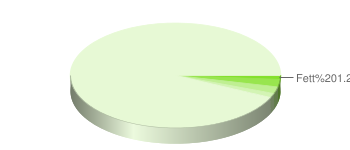 Soja Milch light 1,2 % Fett